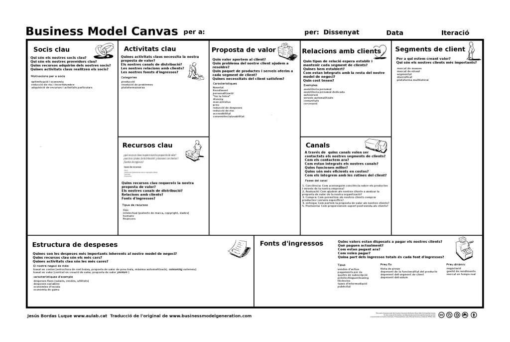 model-canvas